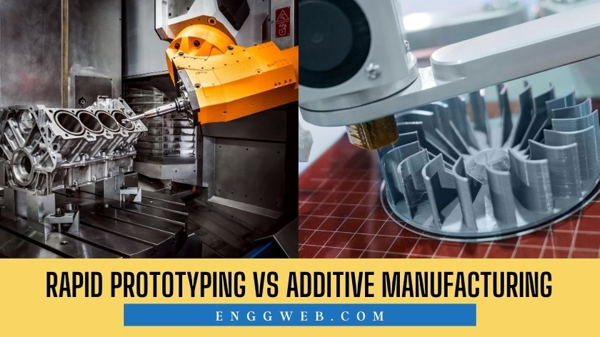Rapid Prototyping vs Additive manufacturing